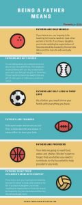 Checkout the article on fatherhood. Learn tips, tricks, hacks and advice for being a dad. For new dads and experienced seasoned dads. #dads #fatherhood #father #newdad #infographic